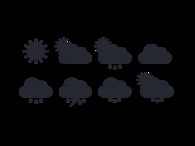 weather_icons_1x